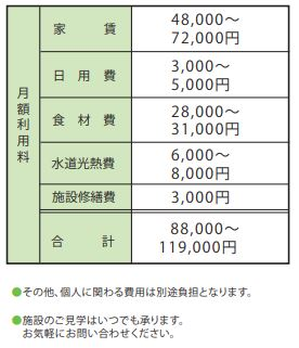 厚木の料金